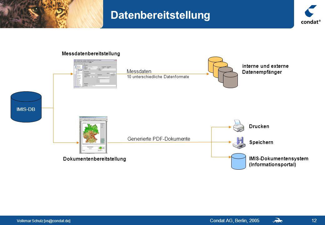 Volkmar Schulz [vs@condat.de] Condat AG, Berlin, 200512 Datenbereitstellung Messdatenbereitstellung IMIS-Dokumentensystem (Informationsportal) interne und externe Datenempfänger Generierte PDF-Dokumente Speichern Drucken IMIS-DB Dokumentenbereitstellung Messdaten 10 unterschiedliche Datenformate