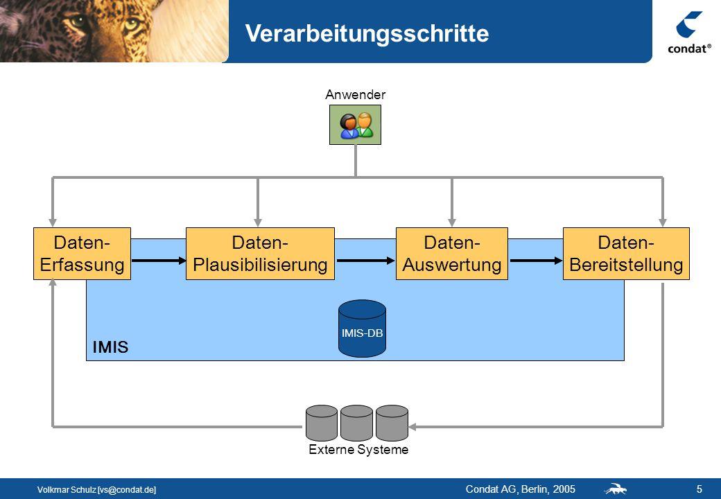 Volkmar Schulz [vs@condat.de] Condat AG, Berlin, 200516 Zusammenfassung Beispiele für die Unterstützung der Datenqualität im IMIS: Automatische Konsistenzprüfung bei der Datenerfassung Vierstufige Statusvergabe regelt Sichtbarkeit und Publizierbarkeit Mehrstufige Statusvergabe wird durch automatisch Regelprüfung gesichert Trennung der Definitionen für Datenrecherche und Darstellungslayout ermöglicht zuverlässige Erzeugung objektiv vergleichbarer Lagedarstellungen Automatisierbarkeit der Prozesskette von der Erfassung bis zur Veröffentlichung beschleunigt die zeitkritische Datenverarbeitung und reduziert manuelle Eingriffe und damit insbesondere in Stresssituationen potentielle Fehlerquellen