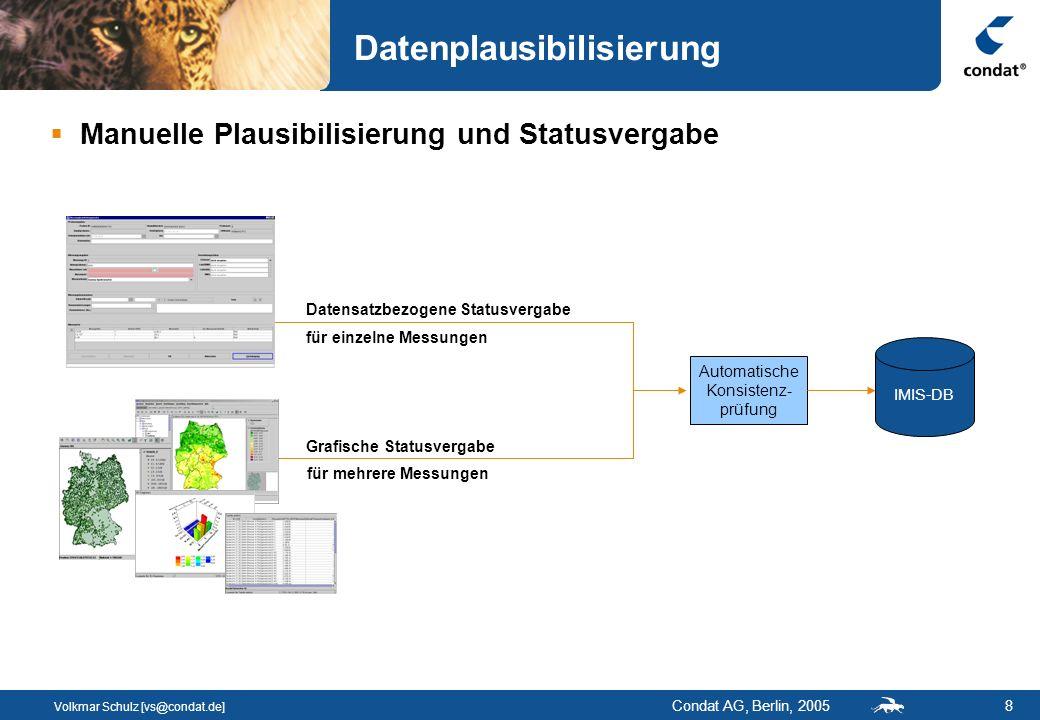 Volkmar Schulz [vs@condat.de] Condat AG, Berlin, 20059 Mehrstufige Statusvergabe Datenqualität und Sichtbarkeit Wer: Datenerfasser (z.B.