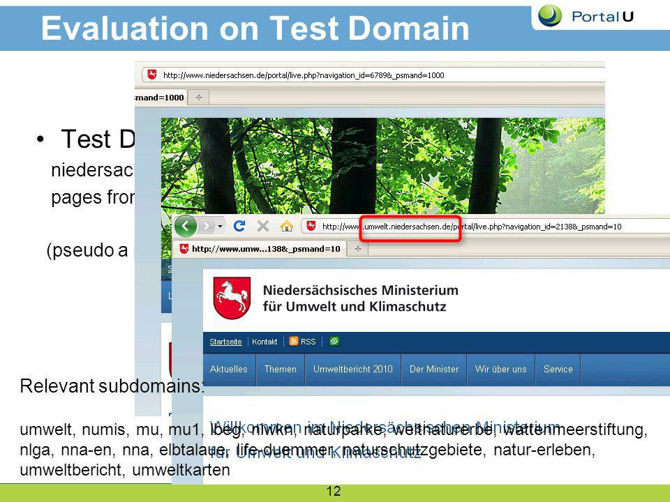 12 Evaluation on Test Domain Test Domain: niedersachsen.de niedersachsen.deTotal: 141813 pages from relevant sub-domains:Total: 35570 (pseudo a priori knowledge) Relevant subdomains: umwelt, numis, mu, mu1, lbeg, nlwkn, naturparke, weltnaturerbe, wattenmeerstiftung, nlga, nna-en, nna, elbtalaue, life-duemmer, naturschutzgebiete, natur-erleben, umweltbericht, umweltkarten