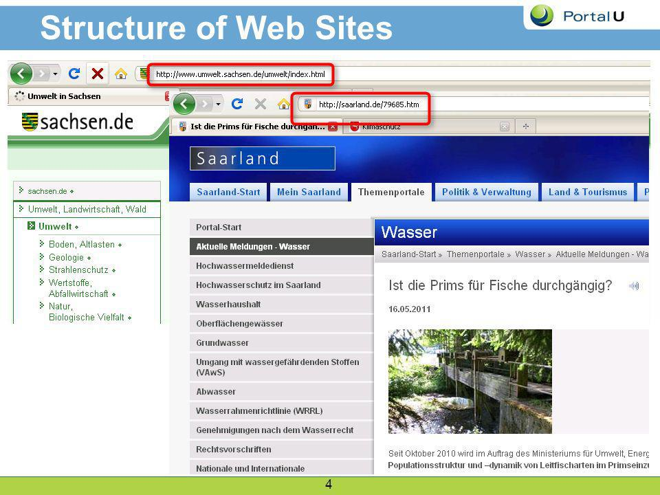 4 Structure of Web Sites