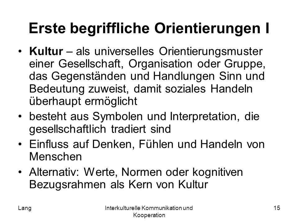 LangInterkulturelle Kommunikation und Kooperation 15 Erste begriffliche Orientierungen I Kultur – als universelles Orientierungsmuster einer Gesellsch
