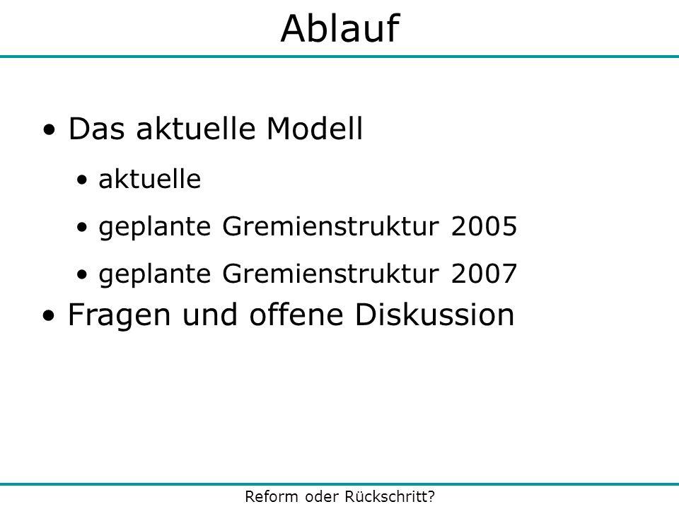 Ablauf Das aktuelle Modell aktuelle geplante Gremienstruktur 2005 geplante Gremienstruktur 2007 Fragen und offene Diskussion