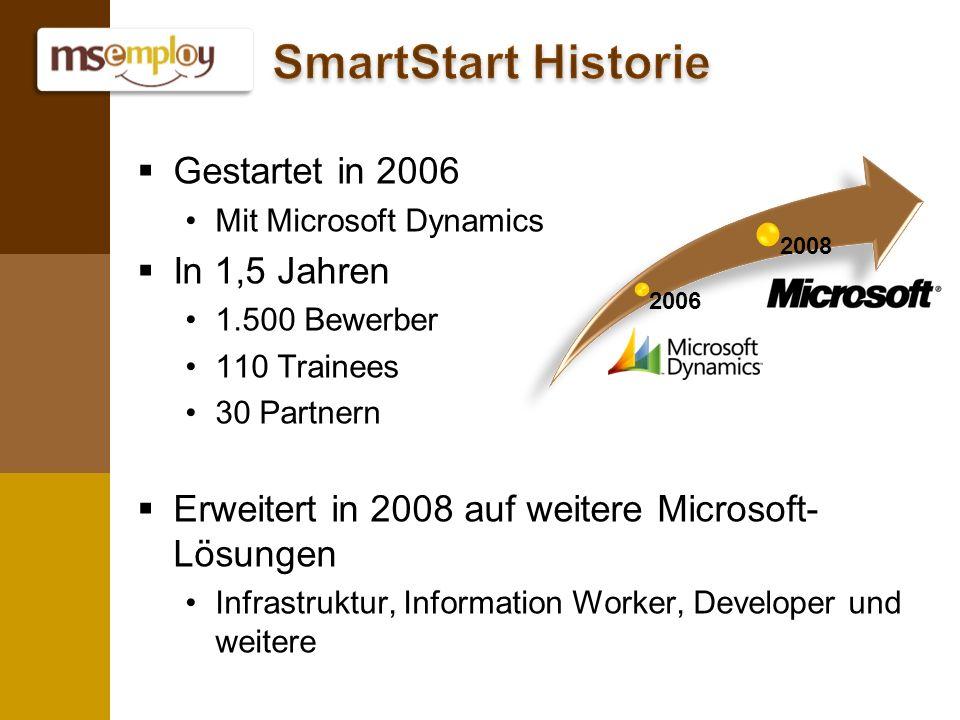 Gestartet in 2006 Mit Microsoft Dynamics In 1,5 Jahren 1.500 Bewerber 110 Trainees 30 Partnern Erweitert in 2008 auf weitere Microsoft- Lösungen Infra