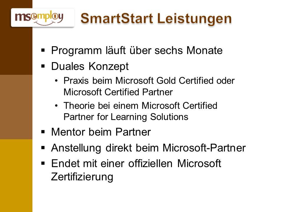 Programm läuft über sechs Monate Duales Konzept Praxis beim Microsoft Gold Certified oder Microsoft Certified Partner Theorie bei einem Microsoft Cert
