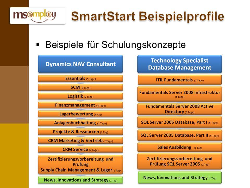 Stellenangebote, Bewerbungen, Detail-Übersichten über die verfügbaren Profile finden Sie unter www.msemploy.de/smartstart Für Fragen steht Ihnen auch gerne die unabhängige SmartStart-Hotline zur Verfügung unter SmartStart@msemploy.de Tel.