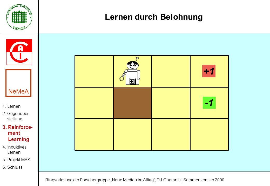 Lernen durch Belohnung +1 1. Lernen 2. Gegenüber- stellung 3. Reinforce- ment Learning 4. Induktives Lernen 5. Projekt MAS 6. Schluss NeMeA Ringvorles