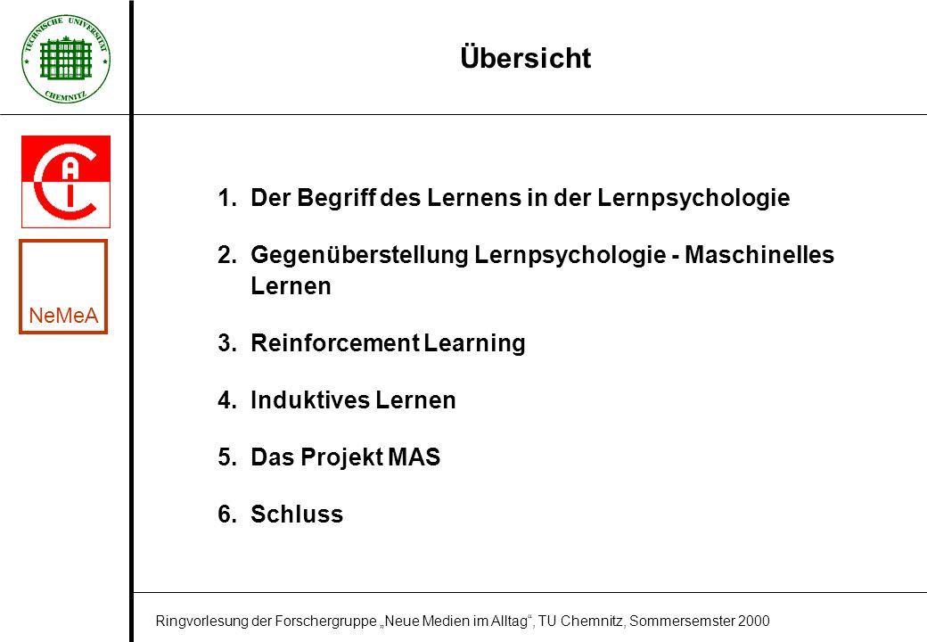 Übersicht Ringvorlesung der Forschergruppe Neue Medien im Alltag, TU Chemnitz, Sommersemster 2000 1. Der Begriff des Lernens in der Lernpsychologie 2.