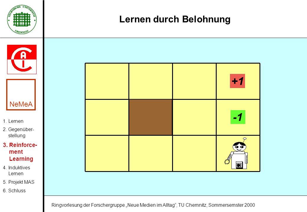 +1 Lernen durch Belohnung 1. Lernen 2. Gegenüber- stellung 3. Reinforce- ment Learning 4. Induktives Lernen 5. Projekt MAS 6. Schluss NeMeA Ringvorles