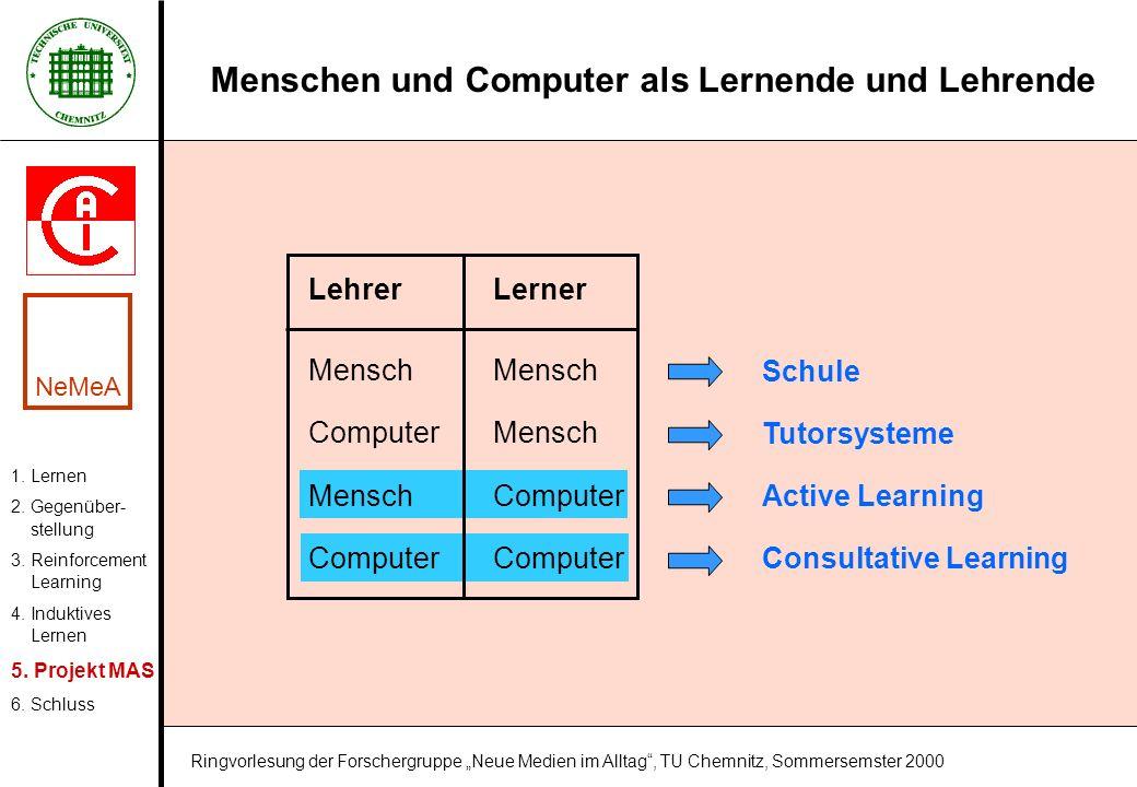 Menschen und Computer als Lernende und Lehrende Lehrer Mensch Computer Mensch Computer 1. Lernen 2. Gegenüber- stellung 3. Reinforcement Learning 4. I
