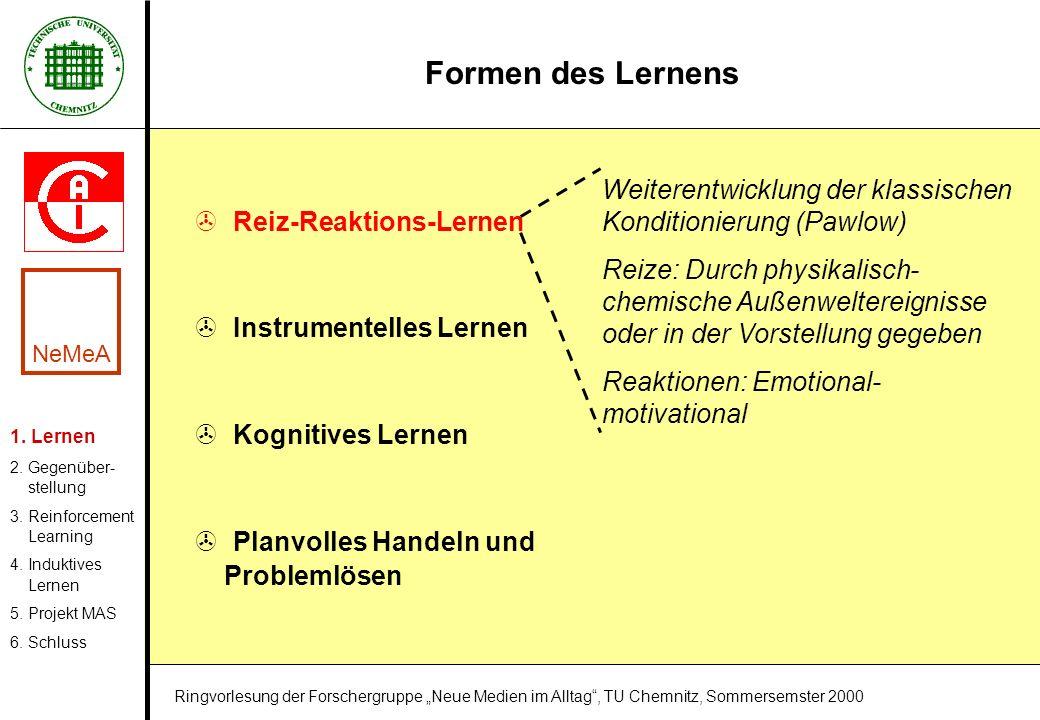 Formen des Lernens > Reiz-Reaktions-Lernen > Instrumentelles Lernen > Kognitives Lernen > Planvolles Handeln und Problemlösen Weiterentwicklung der kl