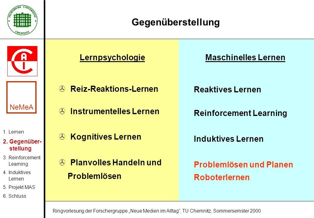 Gegenüberstellung LernpsychologieMaschinelles Lernen > Reiz-Reaktions-Lernen > Instrumentelles Lernen > Kognitives Lernen > Planvolles Handeln und Pro