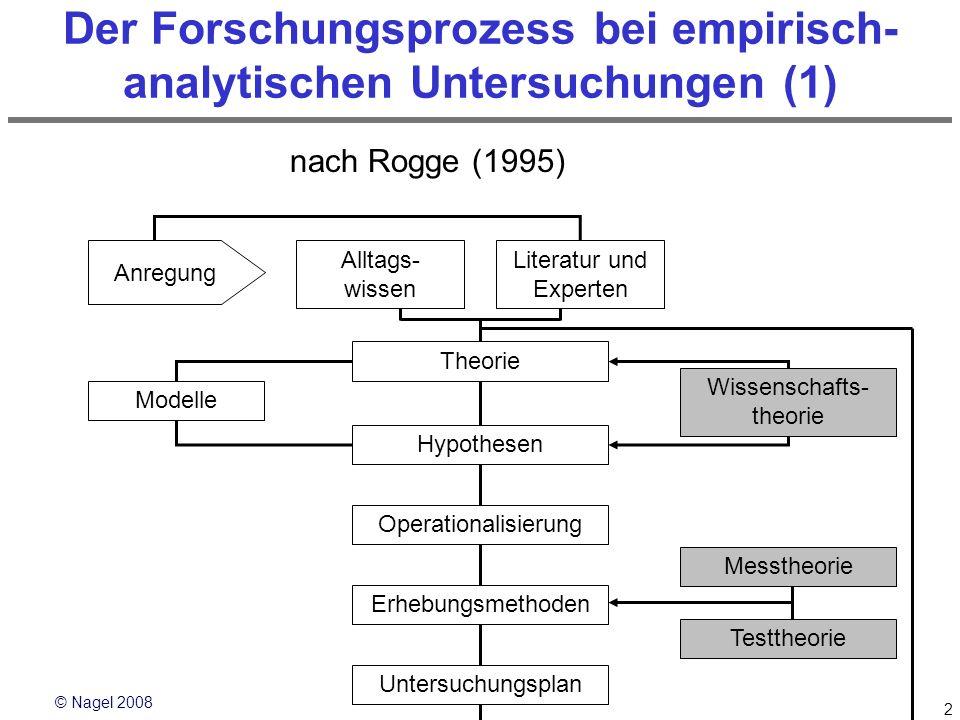 © Nagel 2008 2 Der Forschungsprozess bei empirisch- analytischen Untersuchungen (1) nach Rogge (1995) Theorie Erhebungsmethoden Untersuchungsplan Oper