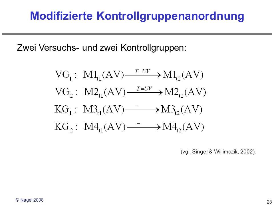 © Nagel 2008 28 Modifizierte Kontrollgruppenanordnung Zwei Versuchs- und zwei Kontrollgruppen: (vgl. Singer & Willimczik, 2002).