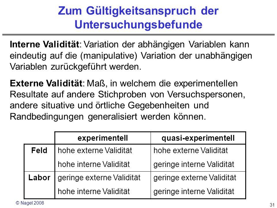 © Nagel 2008 31 Zum Gültigkeitsanspruch der Untersuchungsbefunde experimentellquasi-experimentell Feldhohe externe Validität hohe interne Validität ho