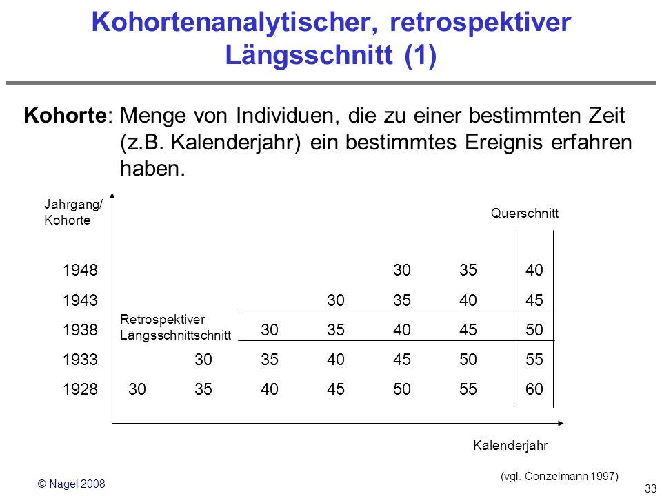 © Nagel 2008 33 Kohortenanalytischer, retrospektiver Längsschnitt (1) Kohorte: Menge von Individuen, die zu einer bestimmten Zeit (z.B. Kalenderjahr)