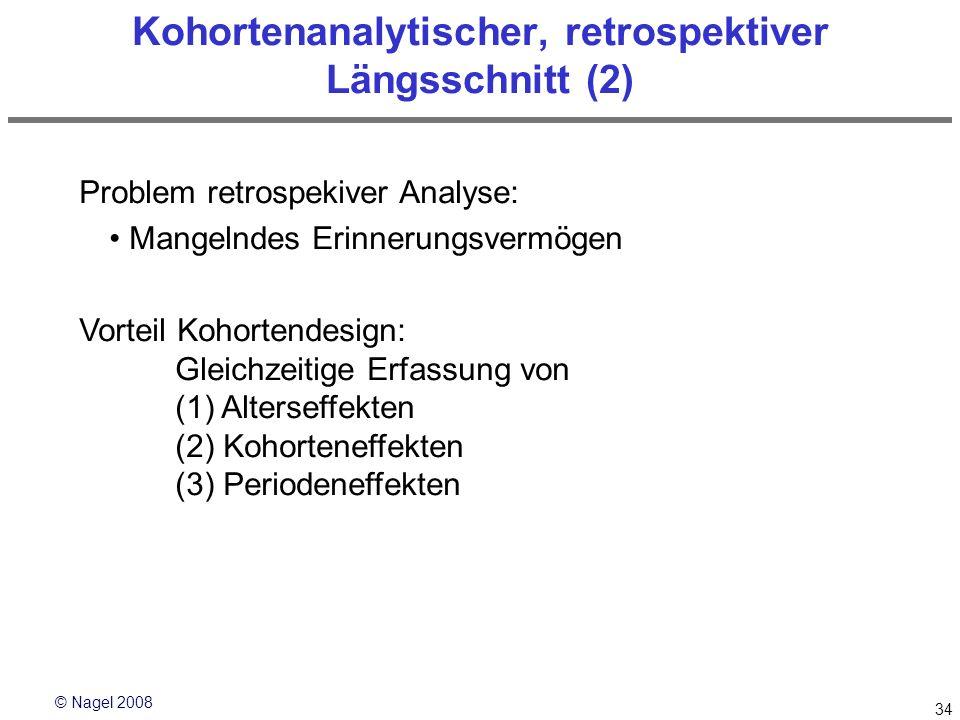 © Nagel 2008 34 Kohortenanalytischer, retrospektiver Längsschnitt (2) Problem retrospekiver Analyse: Mangelndes Erinnerungsvermögen Vorteil Kohortende