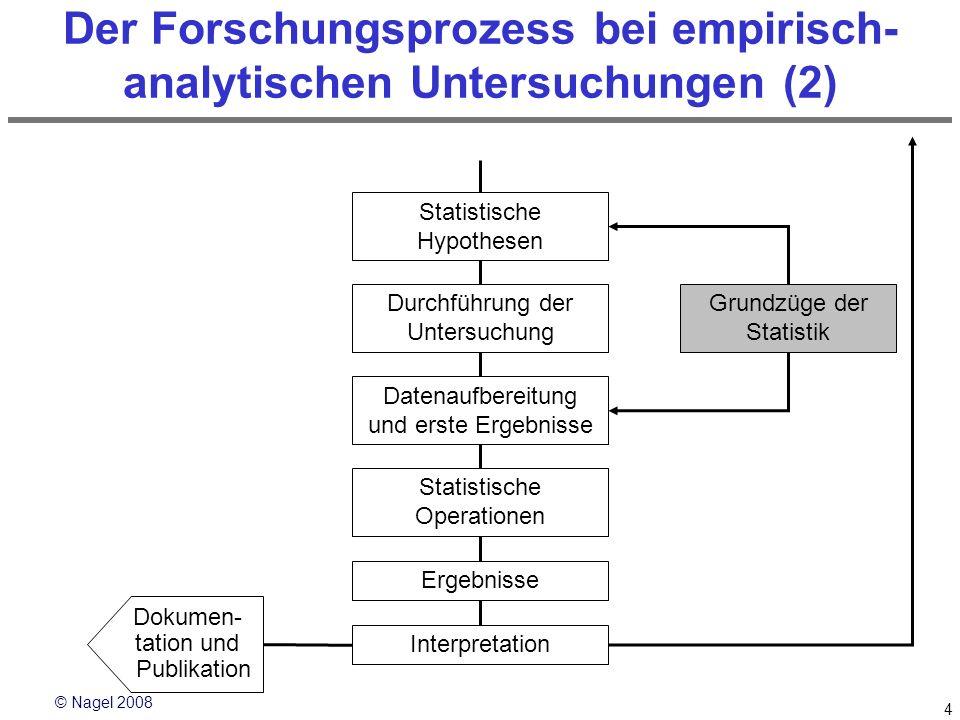 © Nagel 2008 4 Der Forschungsprozess bei empirisch- analytischen Untersuchungen (2) Durchführung der Untersuchung Ergebnisse Statistische Hypothesen I
