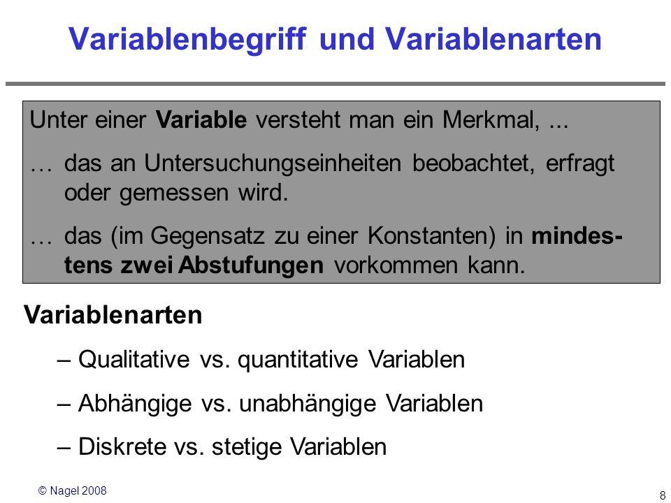 © Nagel 2008 29 Max- Kon- Min- Prinzip der Versuchsplanung (vgl.