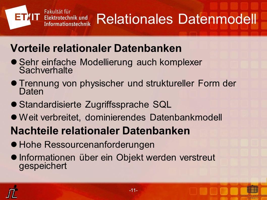 -11- Relationales Datenmodell Vorteile relationaler Datenbanken Sehr einfache Modellierung auch komplexer Sachverhalte Trennung von physischer und str