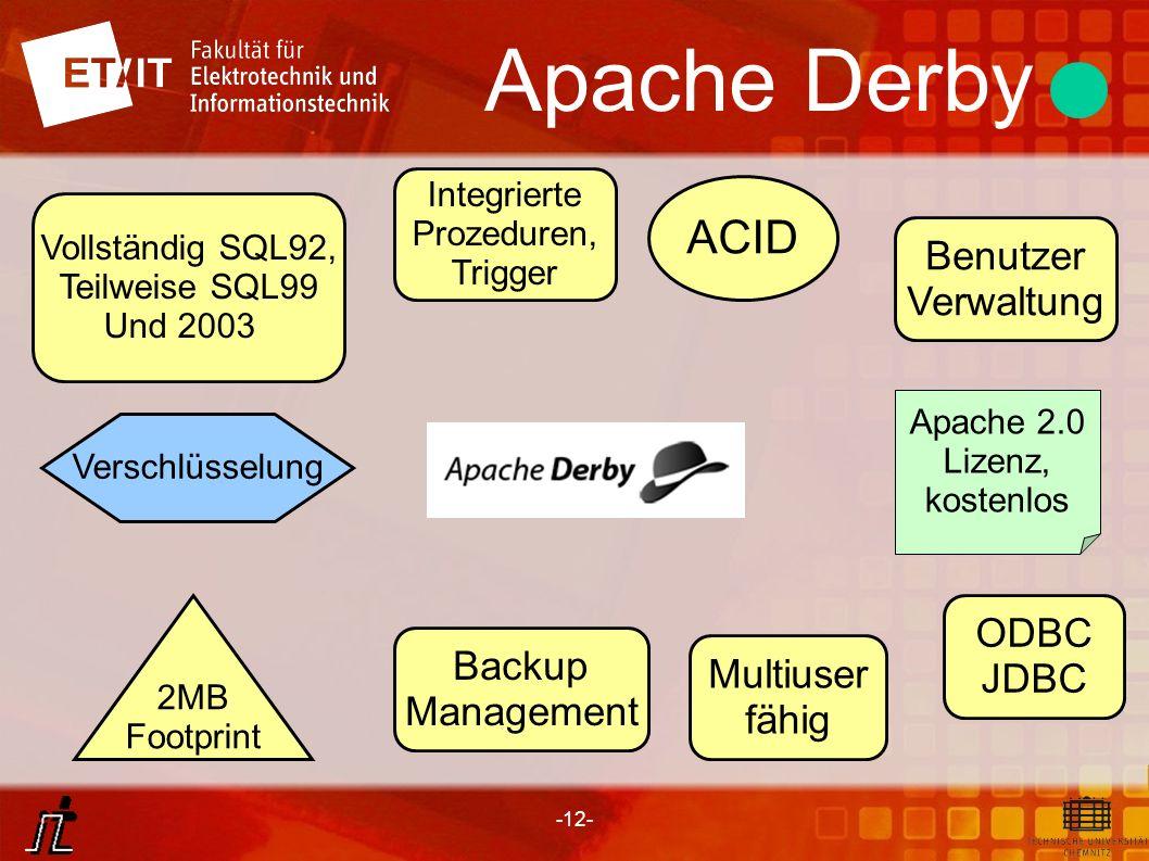 -12- Apache Derby Vollständig SQL92, Teilweise SQL99 Und 2003 ODBC JDBC 2MB Footprint ACID Integrierte Prozeduren, Trigger Apache 2.0 Lizenz, kostenlo