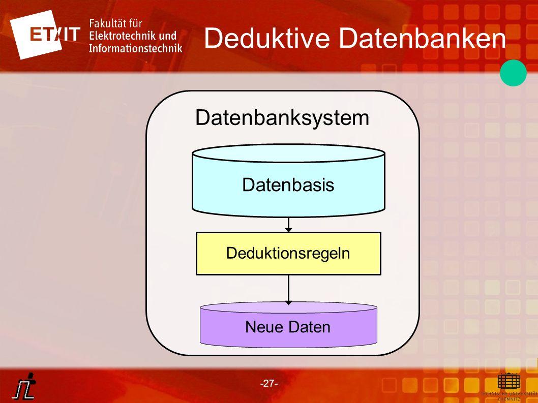-27- Deduktive Datenbanken Datenbanksystem Datenbasis Deduktionsregeln Neue Daten