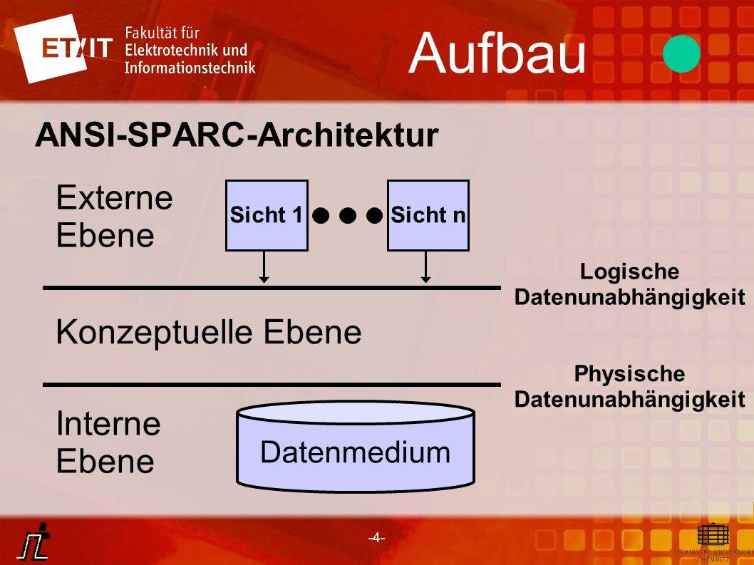 -4- Aufbau ANSI-SPARC-Architektur Datenmedium Interne Ebene Konzeptuelle Ebene Externe Ebene Sicht 1Sicht n Logische Datenunabhängigkeit Physische Dat