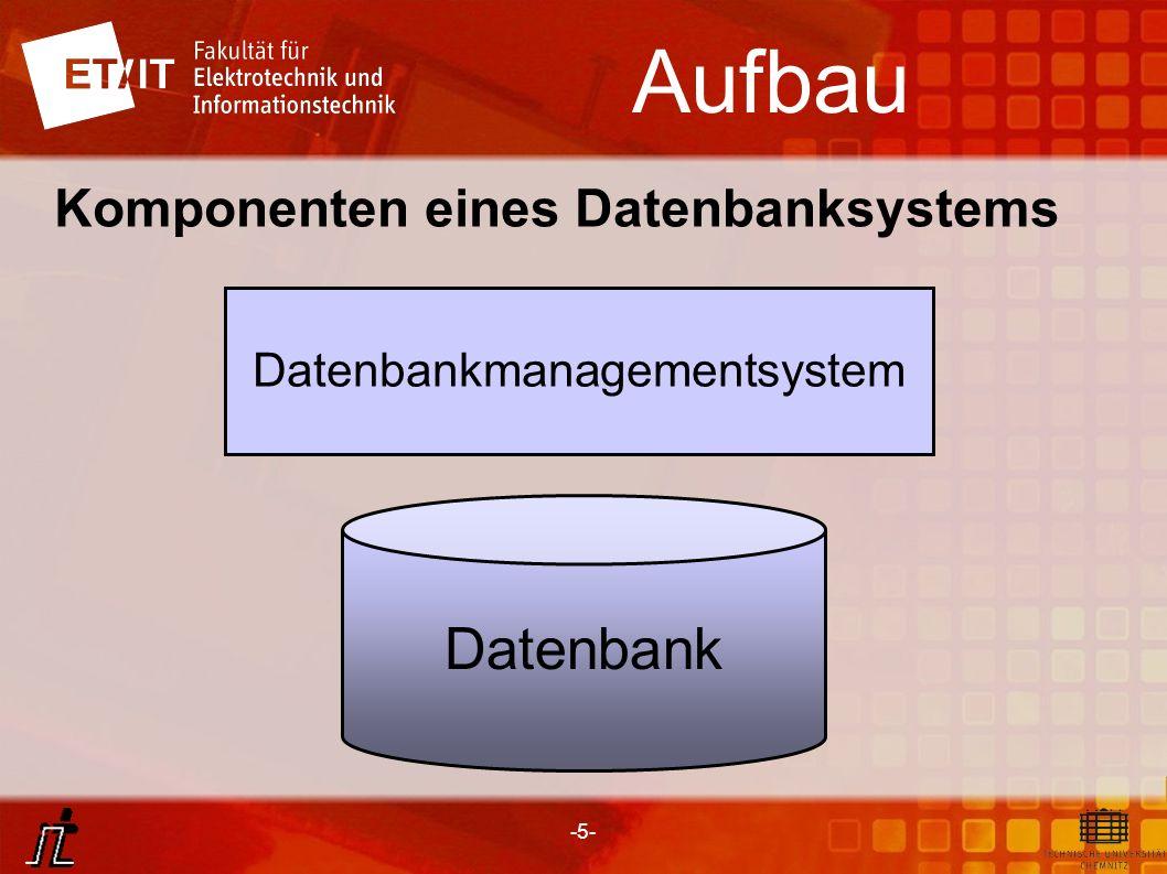 -6- Aufgaben DBMS Mehrbenutzerbetrieb Datensicherung Datenintegrität Abfragesprache Schnittstellen Datenträgerverwaltung Redundanzminderung Benutzerverwaltung Datenstruktur ACID