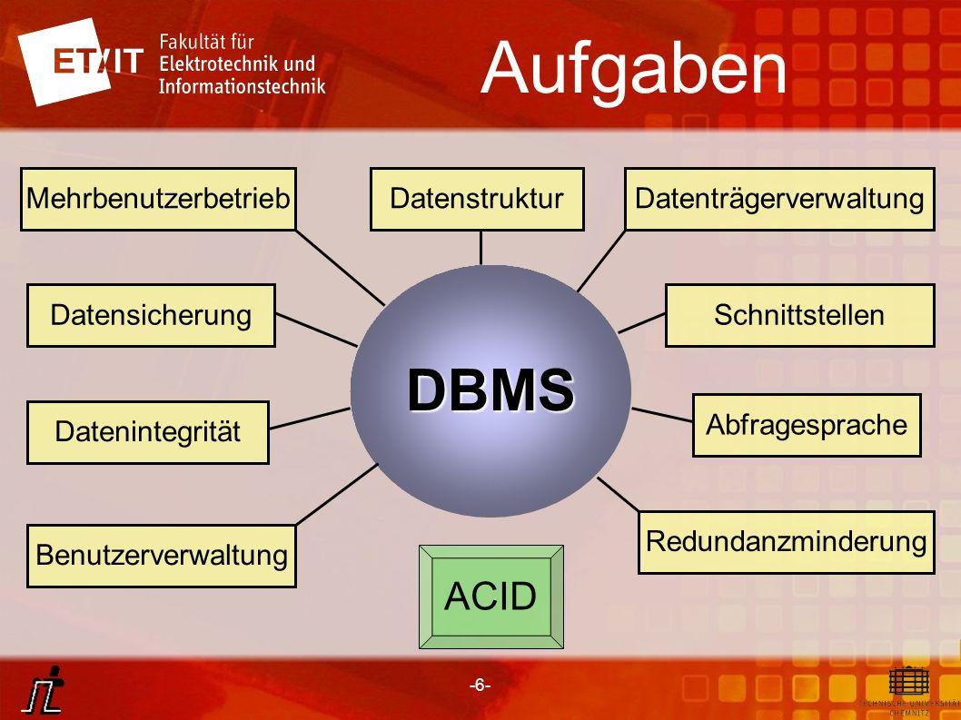 -6- Aufgaben DBMS Mehrbenutzerbetrieb Datensicherung Datenintegrität Abfragesprache Schnittstellen Datenträgerverwaltung Redundanzminderung Benutzerve