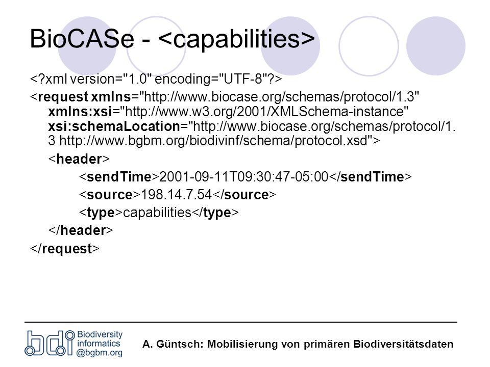 A. Güntsch: Mobilisierung von primären Biodiversitätsdaten BioCASe - 2001-09-11T09:30:47-05:00 198.14.7.54 capabilities