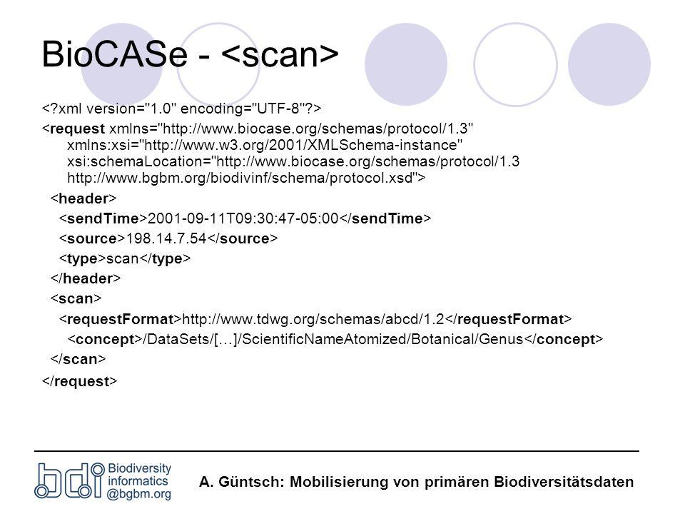A. Güntsch: Mobilisierung von primären Biodiversitätsdaten BioCASe - 2001-09-11T09:30:47-05:00 198.14.7.54 scan http://www.tdwg.org/schemas/abcd/1.2 /