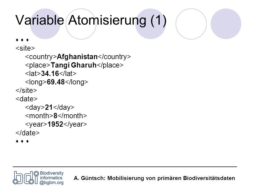 A. Güntsch: Mobilisierung von primären Biodiversitätsdaten Variable Atomisierung (1) Afghanistan Tangi Gharuh 34.16 69.48 21 8 1952