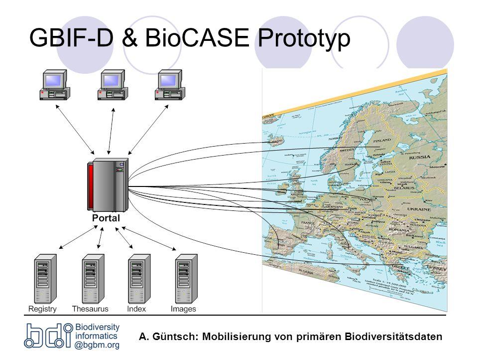 A. Güntsch: Mobilisierung von primären Biodiversitätsdaten GBIF-D & BioCASE Prototyp