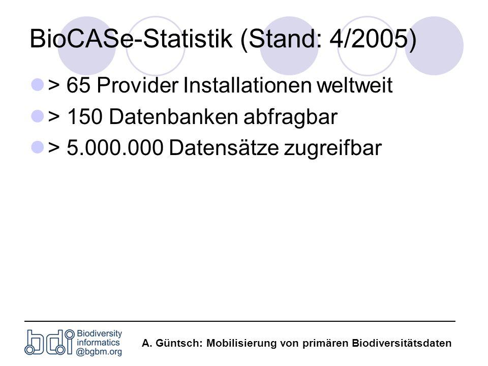 A. Güntsch: Mobilisierung von primären Biodiversitätsdaten BioCASe-Statistik (Stand: 4/2005) > 65 Provider Installationen weltweit > 150 Datenbanken a