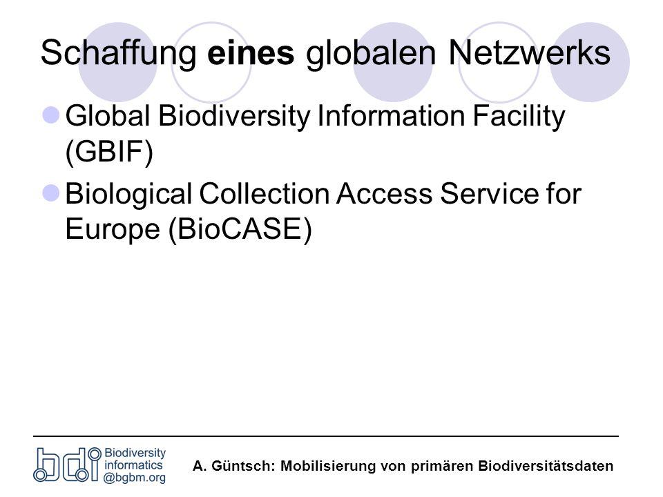 A. Güntsch: Mobilisierung von primären Biodiversitätsdaten Schaffung eines globalen Netzwerks Global Biodiversity Information Facility (GBIF) Biologic