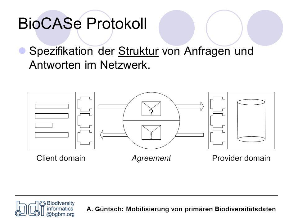 A. Güntsch: Mobilisierung von primären Biodiversitätsdaten BioCASe Protokoll Spezifikation der Struktur von Anfragen und Antworten im Netzwerk.
