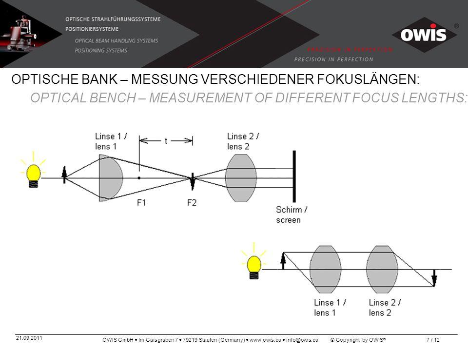 OWIS GmbH Im Gaisgraben 7 79219 Staufen (Germany) www.owis.eu info@owis.eu © Copyright by OWIS ® 21.09.2011 7 / 12 OPTISCHE BANK – MESSUNG VERSCHIEDEN