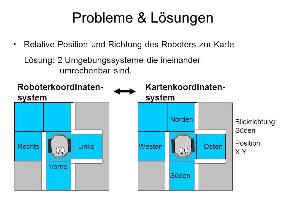Probleme & Lösungen Relative Position und Richtung des Roboters zur Karte Lösung: 2 Umgebungssysteme die ineinander umrechenbar sind. Vorne RechtsLink