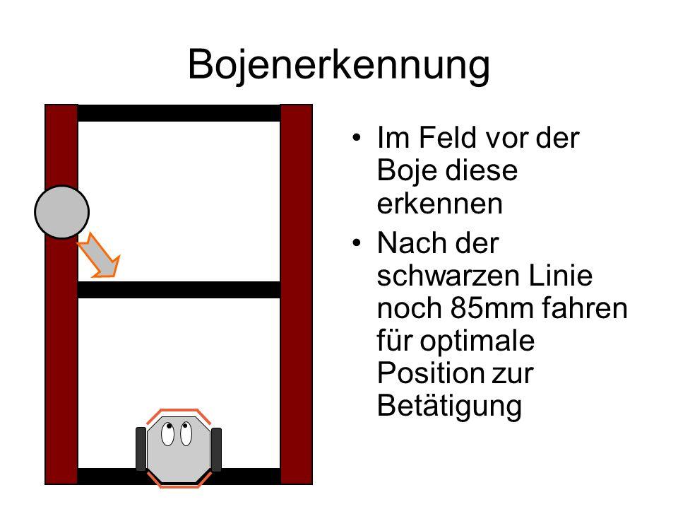 Bojenerkennung Im Feld vor der Boje diese erkennen Nach der schwarzen Linie noch 85mm fahren für optimale Position zur Betätigung