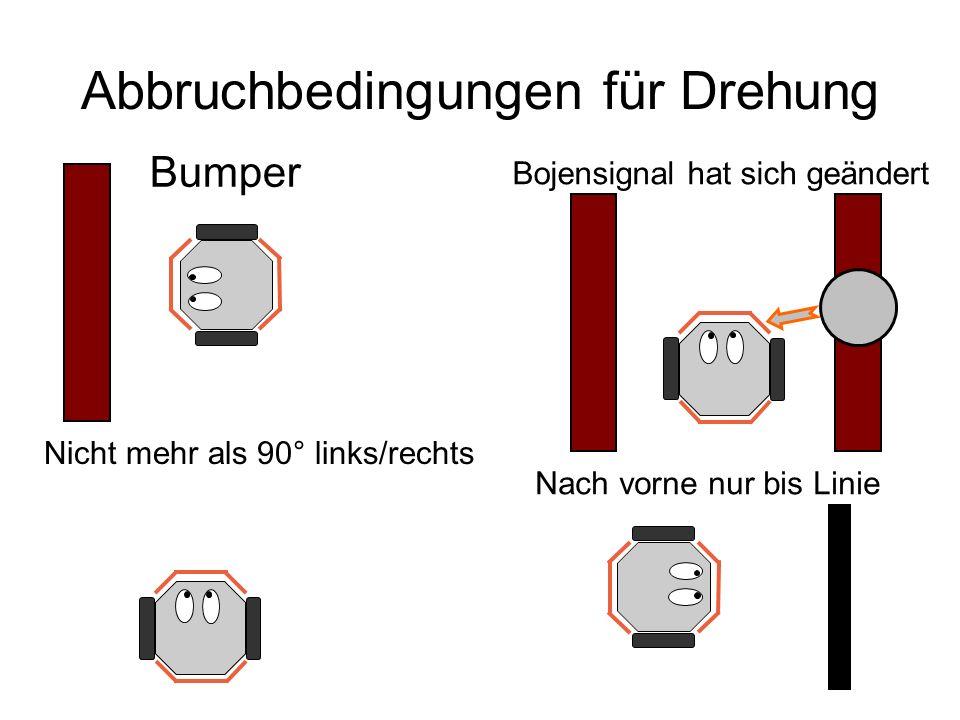 Abbruchbedingungen für Drehung Bumper Bojensignal hat sich geändert Nicht mehr als 90° links/rechts Nach vorne nur bis Linie
