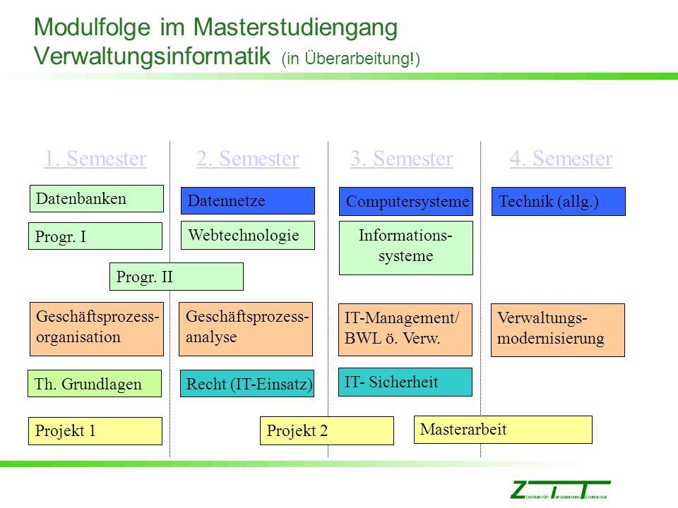 Modulfolge im Masterstudiengang Verwaltungsinformatik (in Überarbeitung!) Datenbanken Computersysteme Th. Grundlagen Geschäftsprozess- analyse Progr.