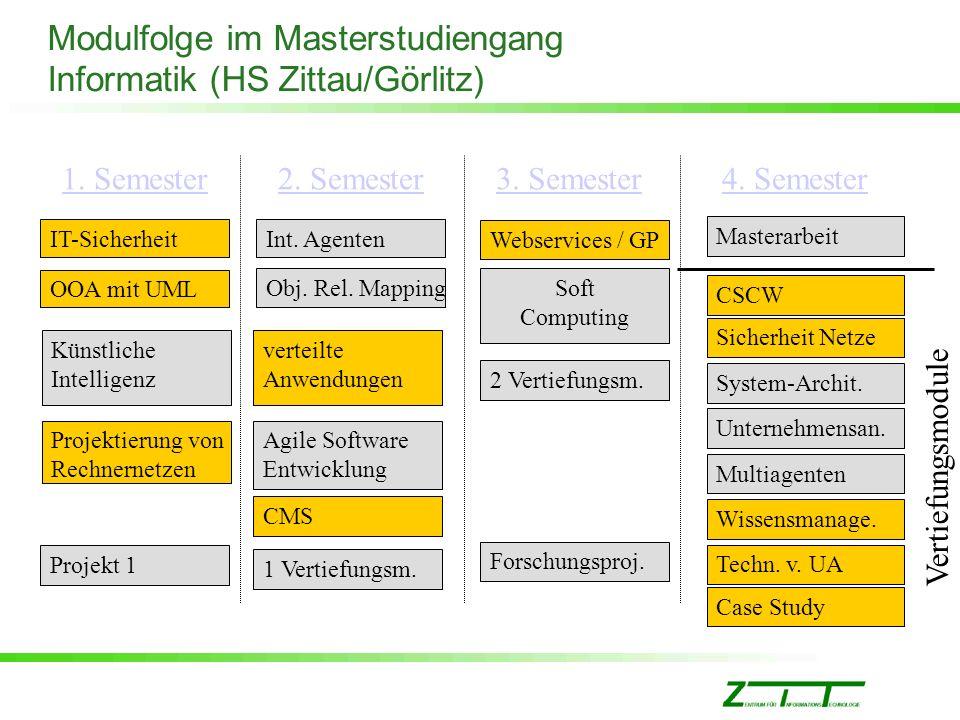 Modulfolge im Masterstudiengang Informatik (HS Zittau/Görlitz) IT-Sicherheit Webservices / GP Projektierung von Rechnernetzen Künstliche Intelligenz O