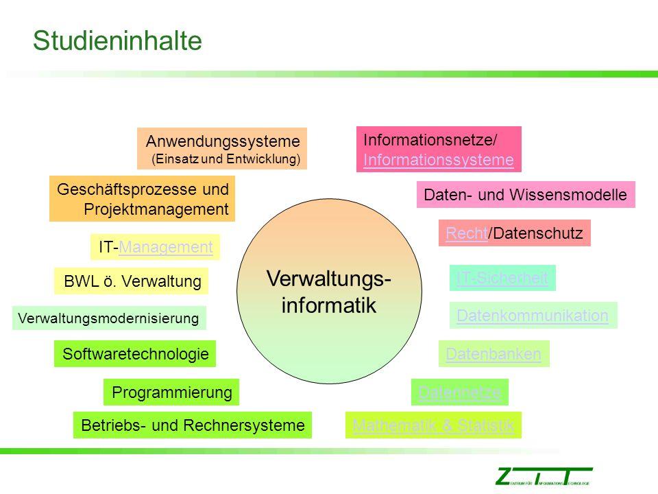 Studieninhalte Programmierung DatenbankenSoftwaretechnologie BWL ö. Verwaltung Verwaltungsmodernisierung Datennetze IT-Sicherheit Datenkommunikation I