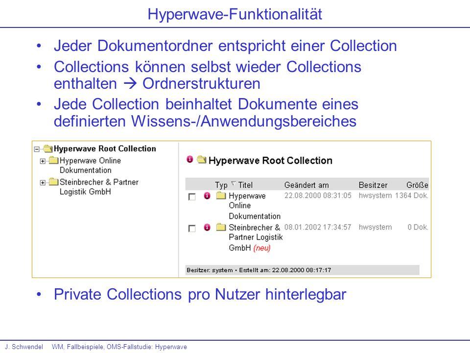 J. SchwendelWM, Fallbeispiele, OMS-Fallstudie: Hyperwave Hyperwave-Funktionalität Jeder Dokumentordner entspricht einer Collection Collections können