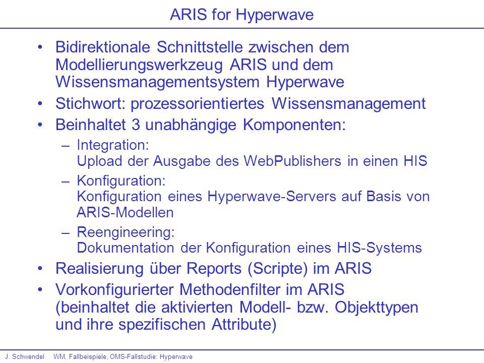 J. SchwendelWM, Fallbeispiele, OMS-Fallstudie: Hyperwave ARIS for Hyperwave Bidirektionale Schnittstelle zwischen dem Modellierungswerkzeug ARIS und d