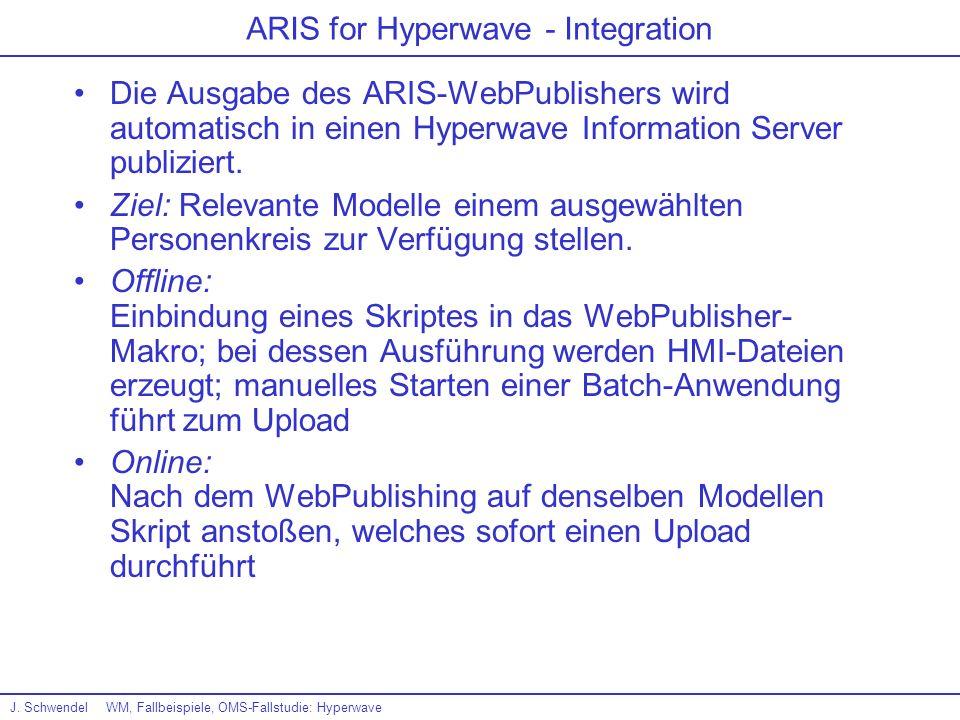J. SchwendelWM, Fallbeispiele, OMS-Fallstudie: Hyperwave ARIS for Hyperwave - Integration Die Ausgabe des ARIS-WebPublishers wird automatisch in einen