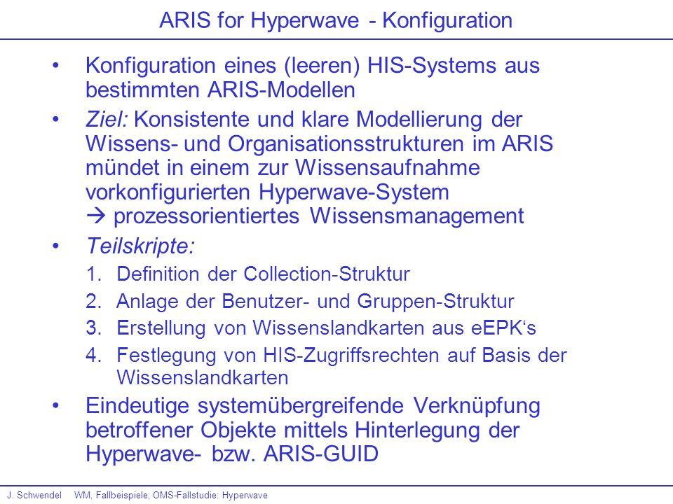 J. SchwendelWM, Fallbeispiele, OMS-Fallstudie: Hyperwave ARIS for Hyperwave - Konfiguration Konfiguration eines (leeren) HIS-Systems aus bestimmten AR