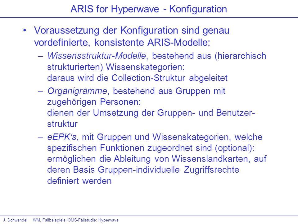 J. SchwendelWM, Fallbeispiele, OMS-Fallstudie: Hyperwave ARIS for Hyperwave - Konfiguration Voraussetzung der Konfiguration sind genau vordefinierte,