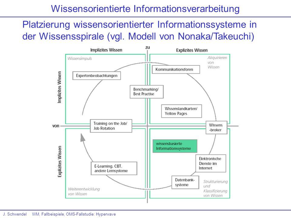 J. SchwendelWM, Fallbeispiele, OMS-Fallstudie: Hyperwave Wissensorientierte Informationsverarbeitung Platzierung wissensorientierter Informationssyste