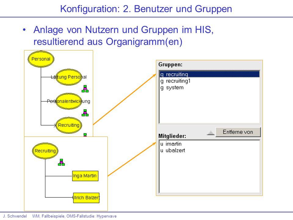 J. SchwendelWM, Fallbeispiele, OMS-Fallstudie: Hyperwave Konfiguration: 2. Benutzer und Gruppen Anlage von Nutzern und Gruppen im HIS, resultierend au